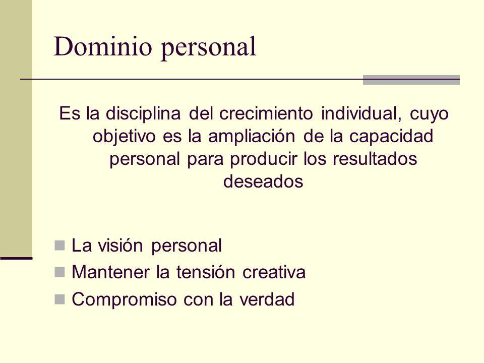 Dominio personal
