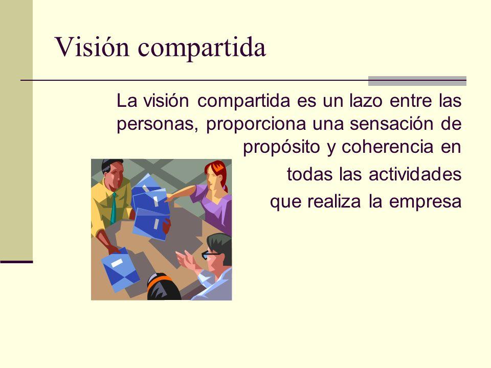 Visión compartida La visión compartida es un lazo entre las personas, proporciona una sensación de propósito y coherencia en.