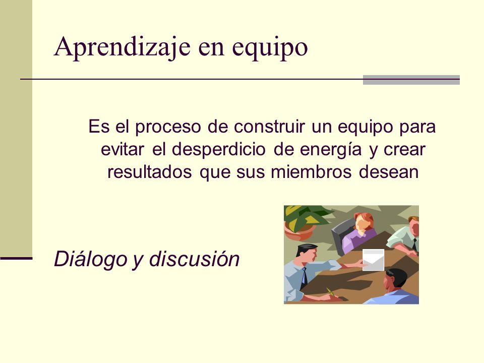 Aprendizaje en equipo Diálogo y discusión