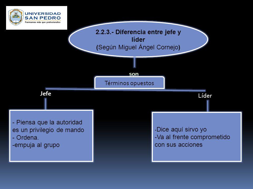 2.2.3.- Diferencia entre jefe y líder