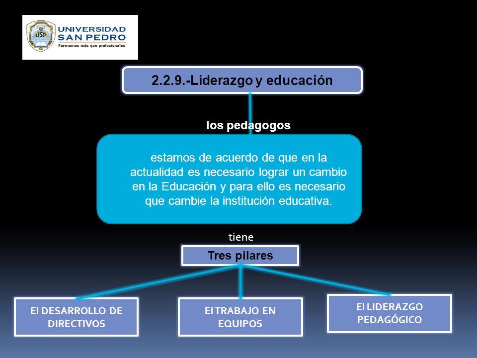 2.2.9.-Liderazgo y educación