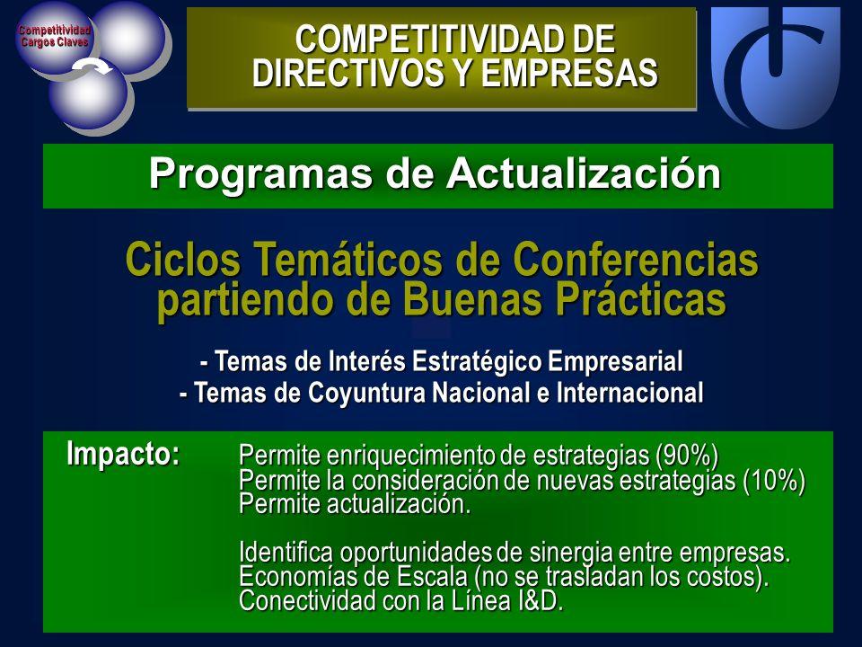 Ciclos Temáticos de Conferencias partiendo de Buenas Prácticas