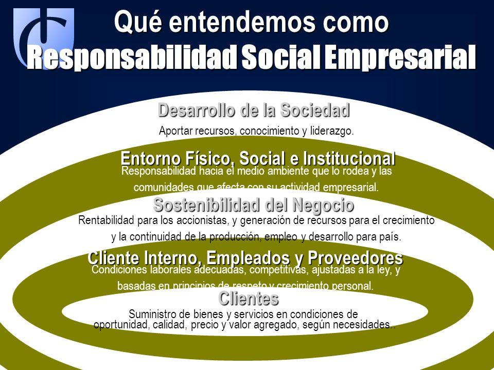 Responsabilidad Social Empresarial Sostenibilidad del Negocio