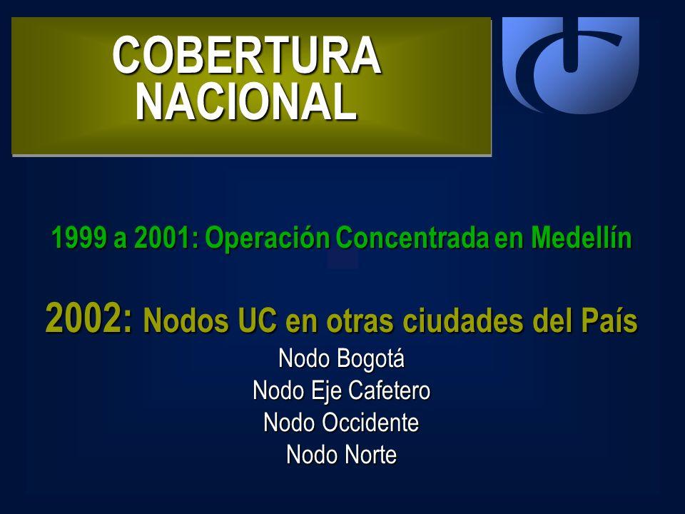 COBERTURA NACIONAL 2002: Nodos UC en otras ciudades del País