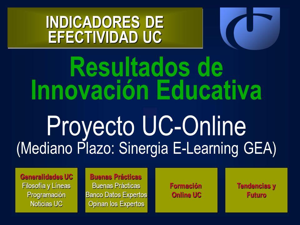 INDICADORES DE EFECTIVIDAD UC