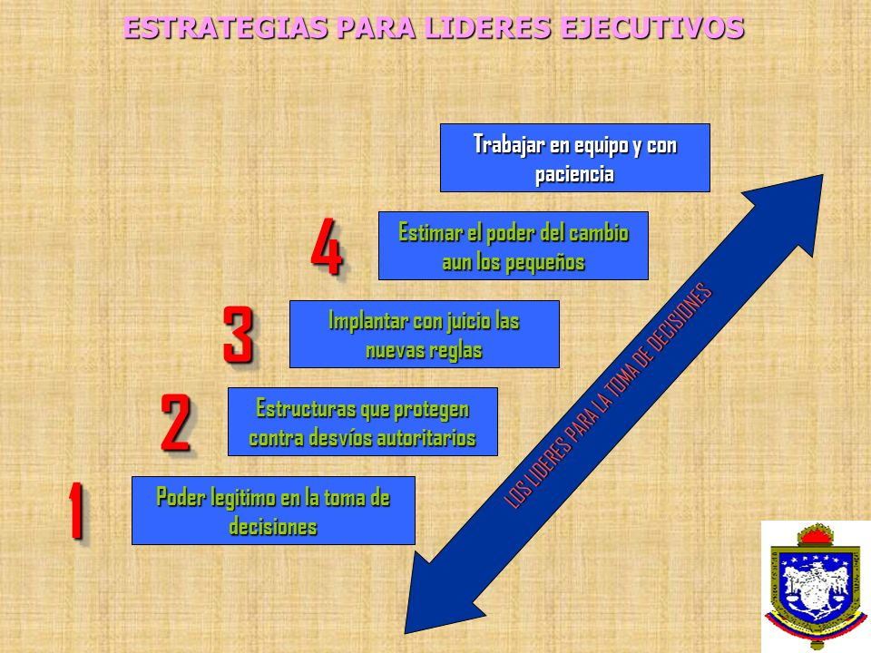 ESTRATEGIAS PARA LIDERES EJECUTIVOS