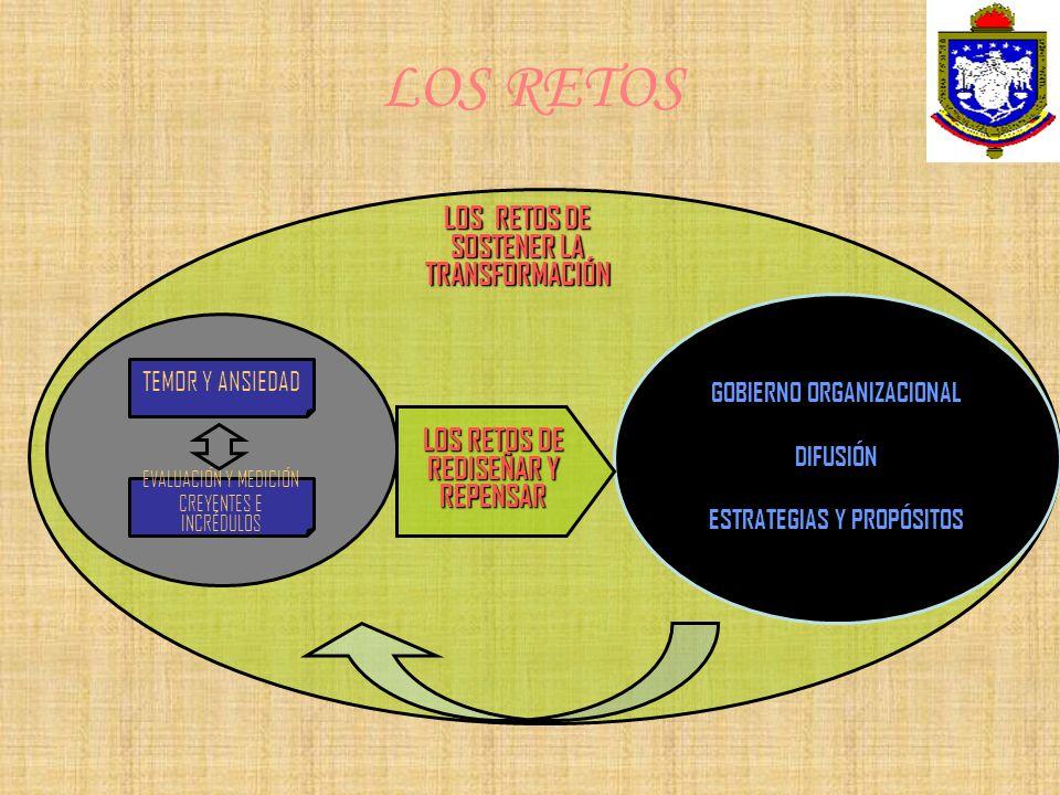 LOS RETOS DE SOSTENER LA TRANSFORMACIÓN