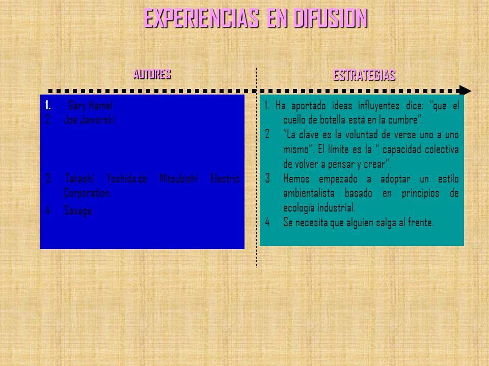 EXPERIENCIAS EN DIFUSION