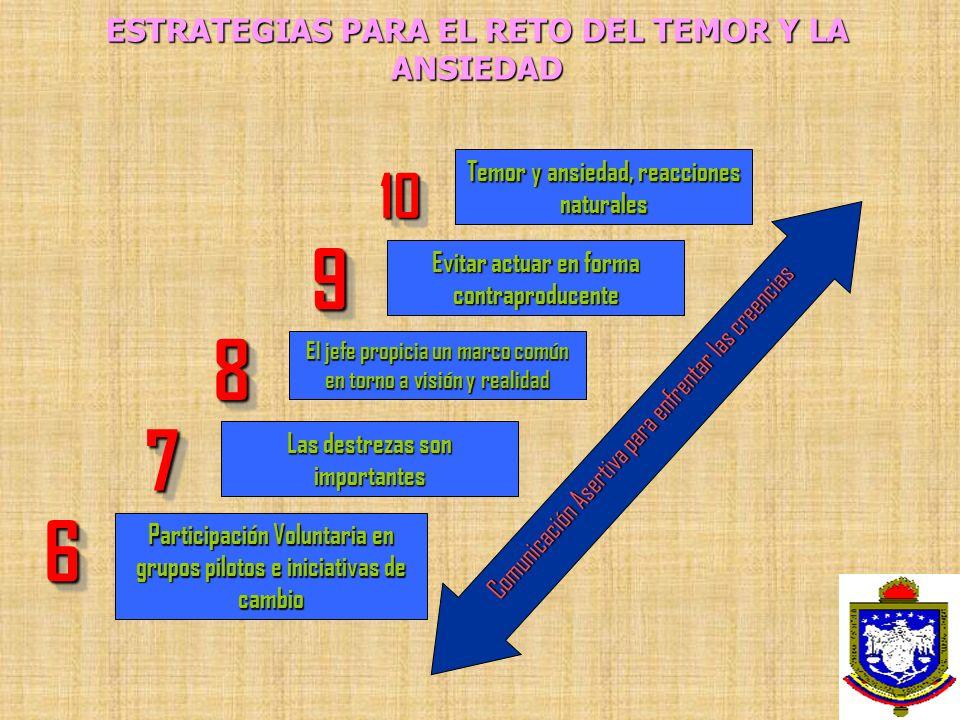 ESTRATEGIAS PARA EL RETO DEL TEMOR Y LA ANSIEDAD