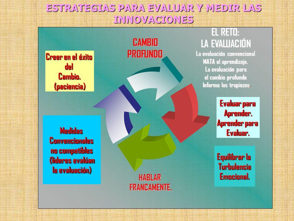 ESTRATEGIAS PARA EVALUAR Y MEDIR LAS INNOVACIONES