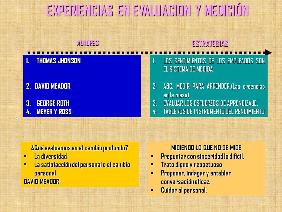 EXPERIENCIAS EN EVALUACION Y MEDICIÓN