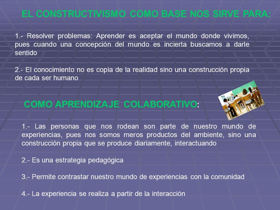 EL CONSTRUCTIVISMO COMO BASE NOS SIRVE PARA: