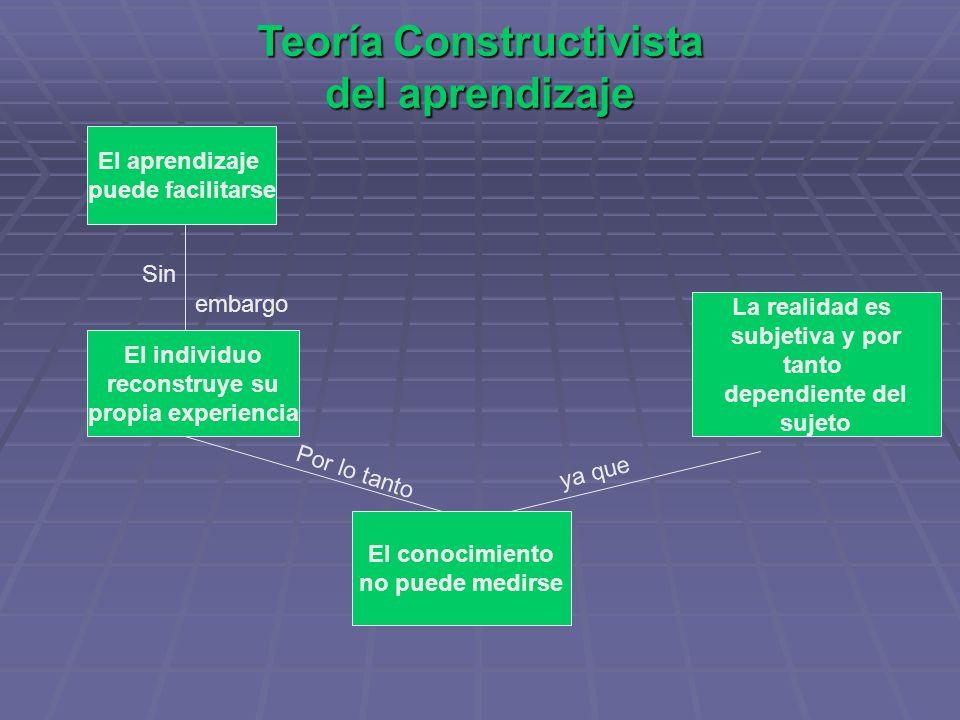 Teoría Constructivista del aprendizaje