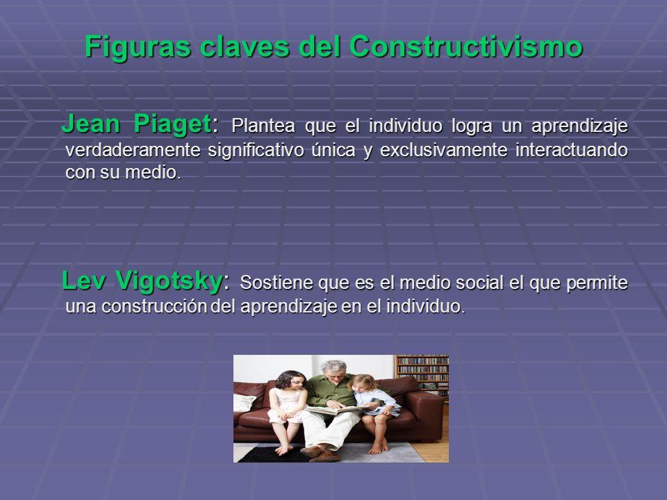 Figuras claves del Constructivismo