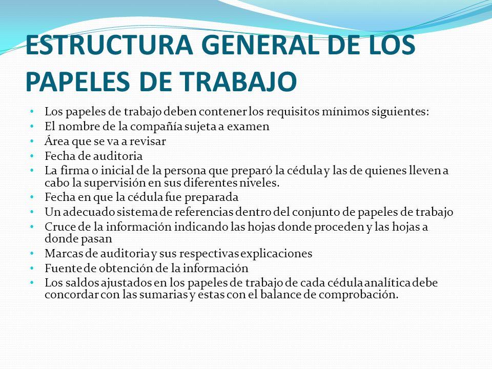 ESTRUCTURA GENERAL DE LOS PAPELES DE TRABAJO