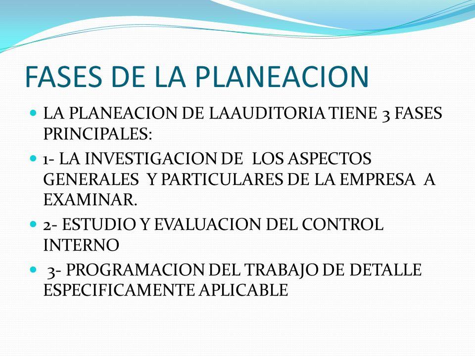 FASES DE LA PLANEACION LA PLANEACION DE LAAUDITORIA TIENE 3 FASES PRINCIPALES: