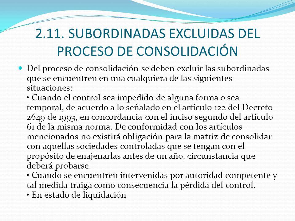2.11. SUBORDINADAS EXCLUIDAS DEL PROCESO DE CONSOLIDACIÓN