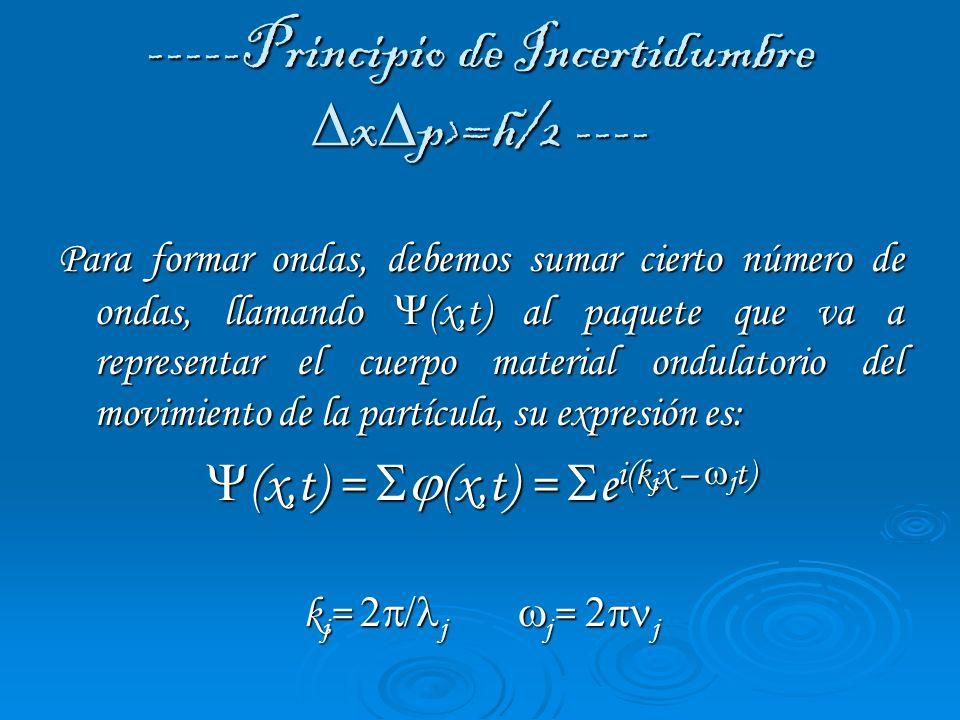 -----Principio de Incertidumbre DxDp>=h/2 ----