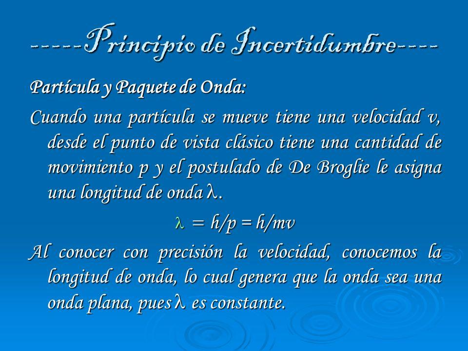 -----Principio de Incertidumbre----