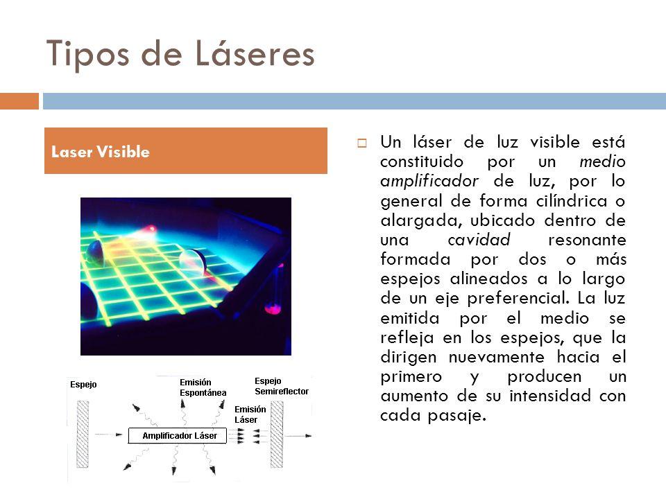 Tipos de Láseres Laser Visible.
