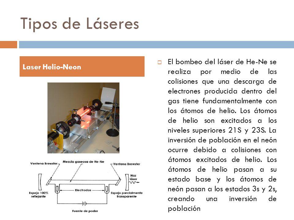 Tipos de Láseres Laser Helio-Neon.