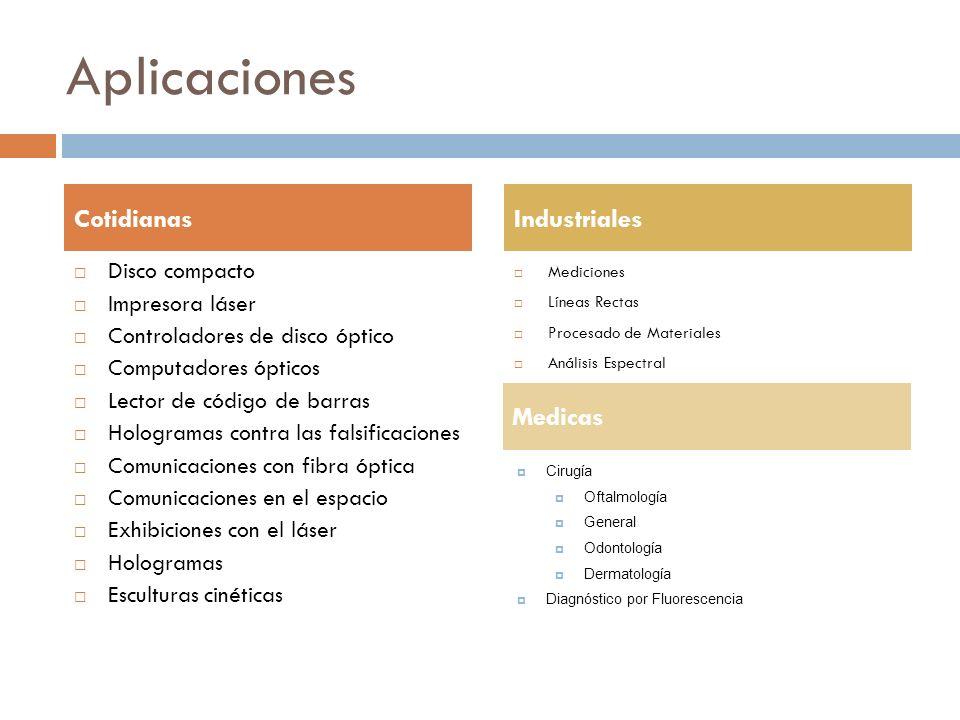 Aplicaciones Cotidianas Industriales Medicas Disco compacto
