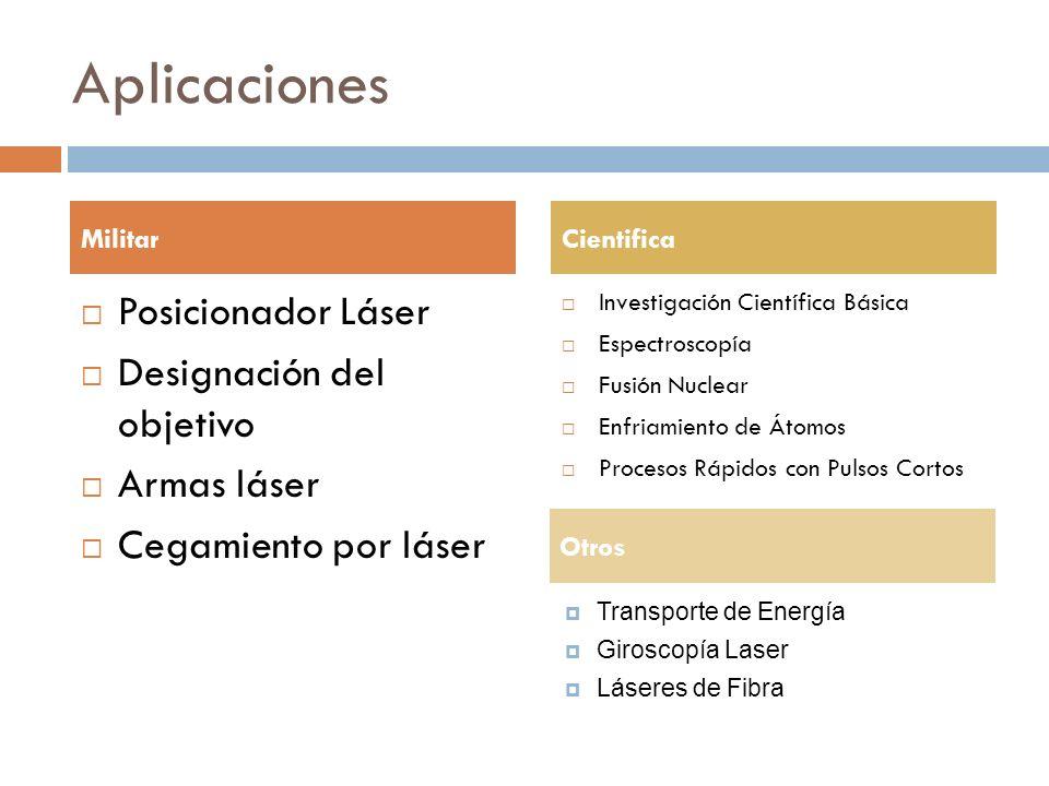 Aplicaciones Posicionador Láser Designación del objetivo Armas láser