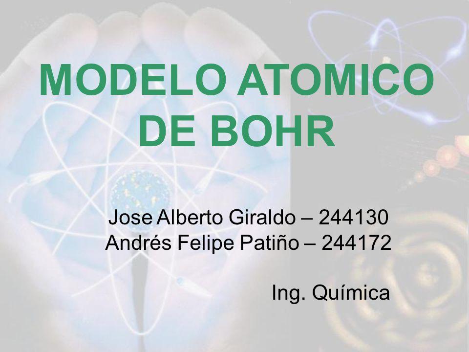 MODELO ATOMICO DE BOHR Jose Alberto Giraldo – 244130