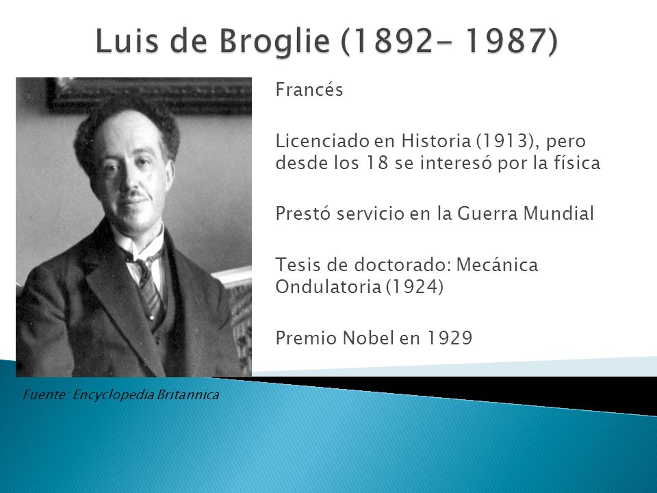 Luis de Broglie (1892- 1987) Francés
