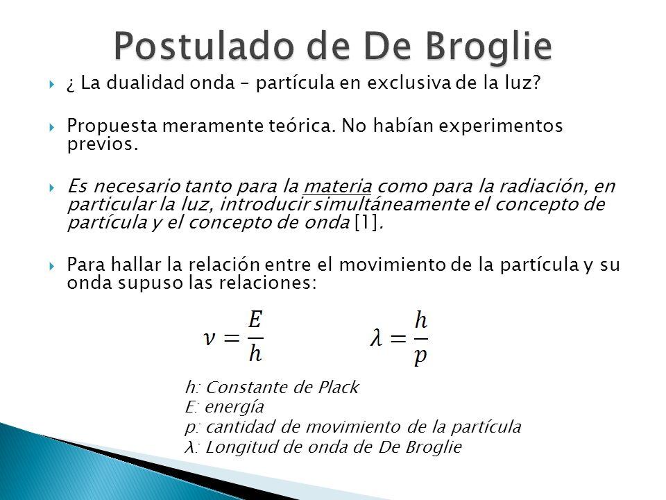 Postulado de De Broglie