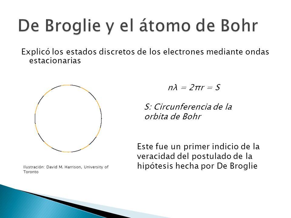 De Broglie y el átomo de Bohr