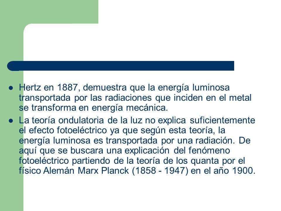 Hertz en 1887, demuestra que la energía luminosa transportada por las radiaciones que inciden en el metal se transforma en energía mecánica.