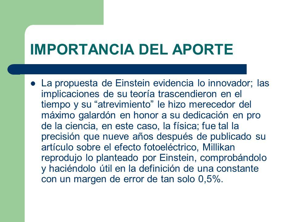 IMPORTANCIA DEL APORTE