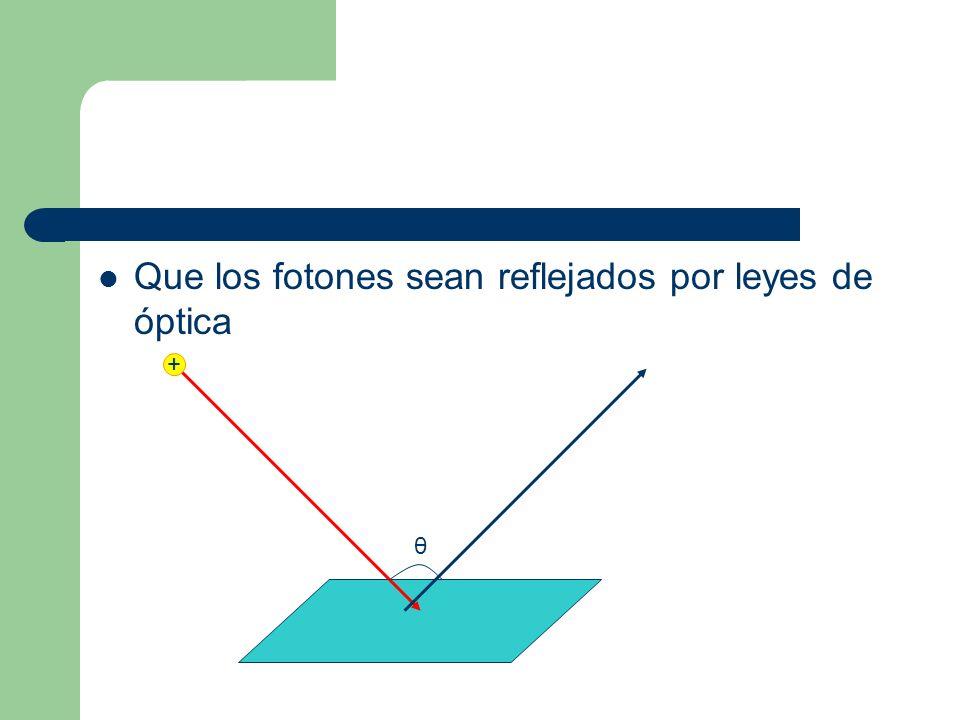 Que los fotones sean reflejados por leyes de óptica