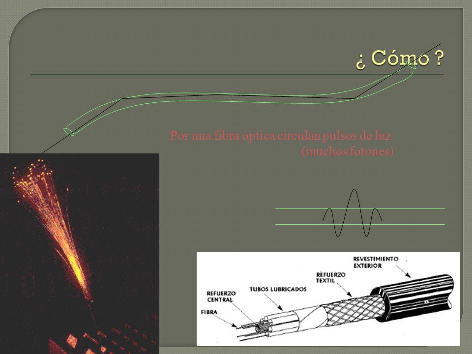 ¿ Cómo Por una fibra óptica circulan pulsos de luz (muchos fotones)