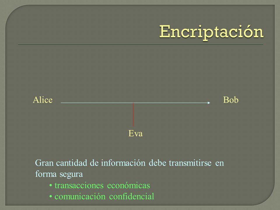 Encriptación Alice Bob Eva