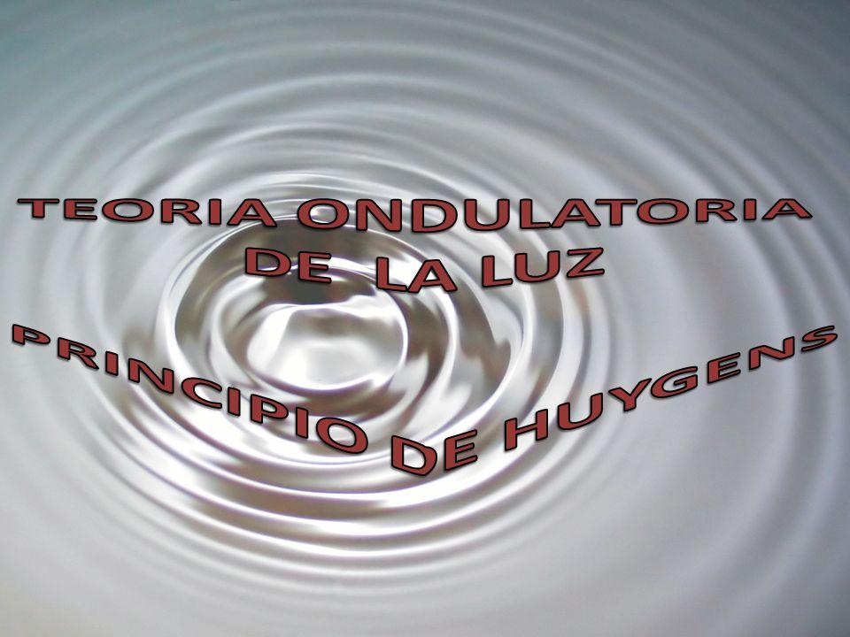 TEORIA ONDULATORIA DE LA LUZ PRINCIPIO DE HUYGENS