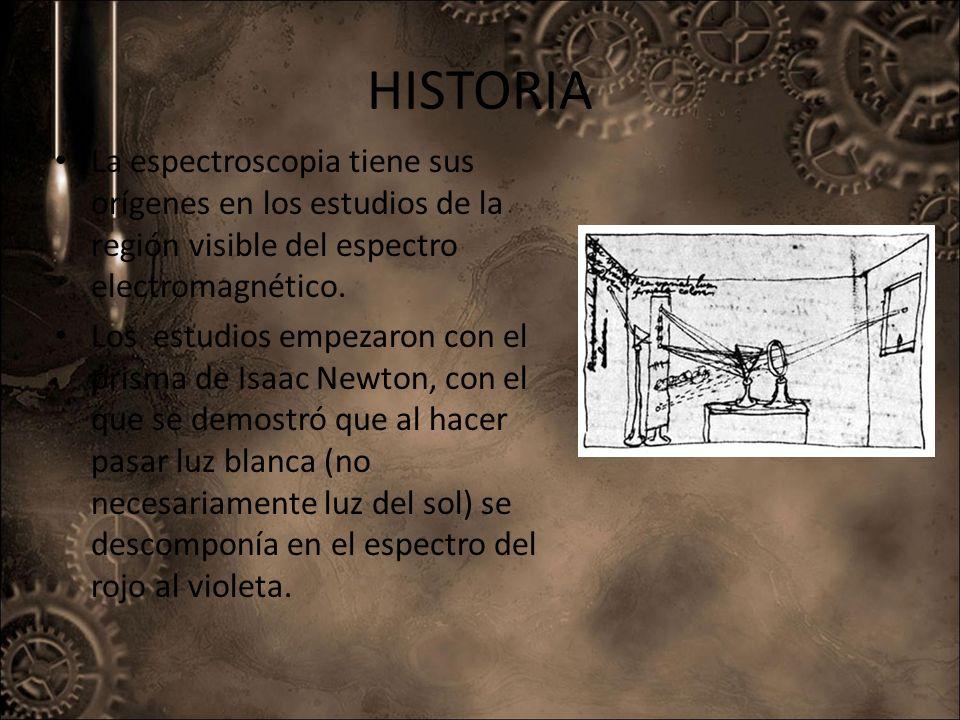 HISTORIA La espectroscopia tiene sus orígenes en los estudios de la región visible del espectro electromagnético.
