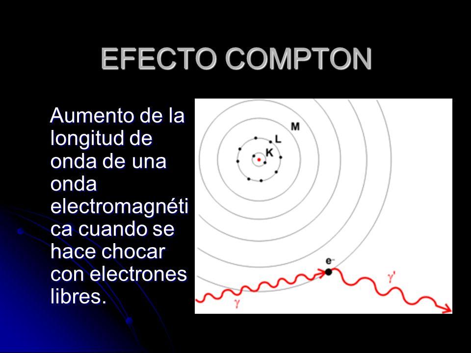 EFECTO COMPTON Aumento de la longitud de onda de una onda electromagnética cuando se hace chocar con electrones libres.
