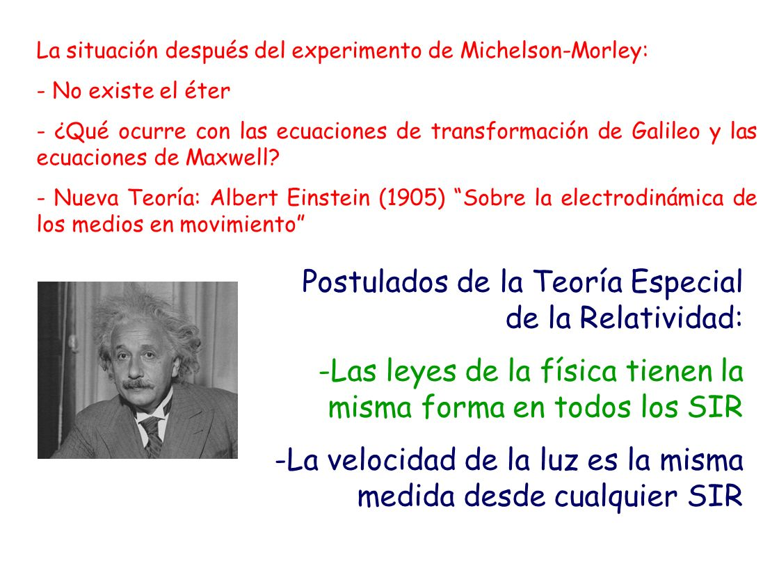 Postulados de la Teoría Especial de la Relatividad: