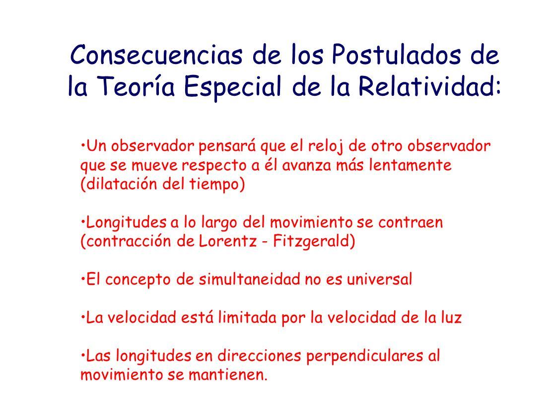 Consecuencias de los Postulados de la Teoría Especial de la Relatividad: