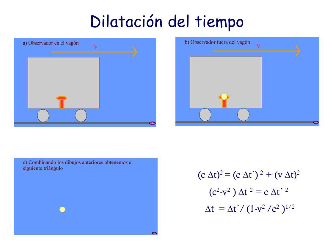 Dilatación del tiempo (c t)2 = (c t´) 2 + (v t)2