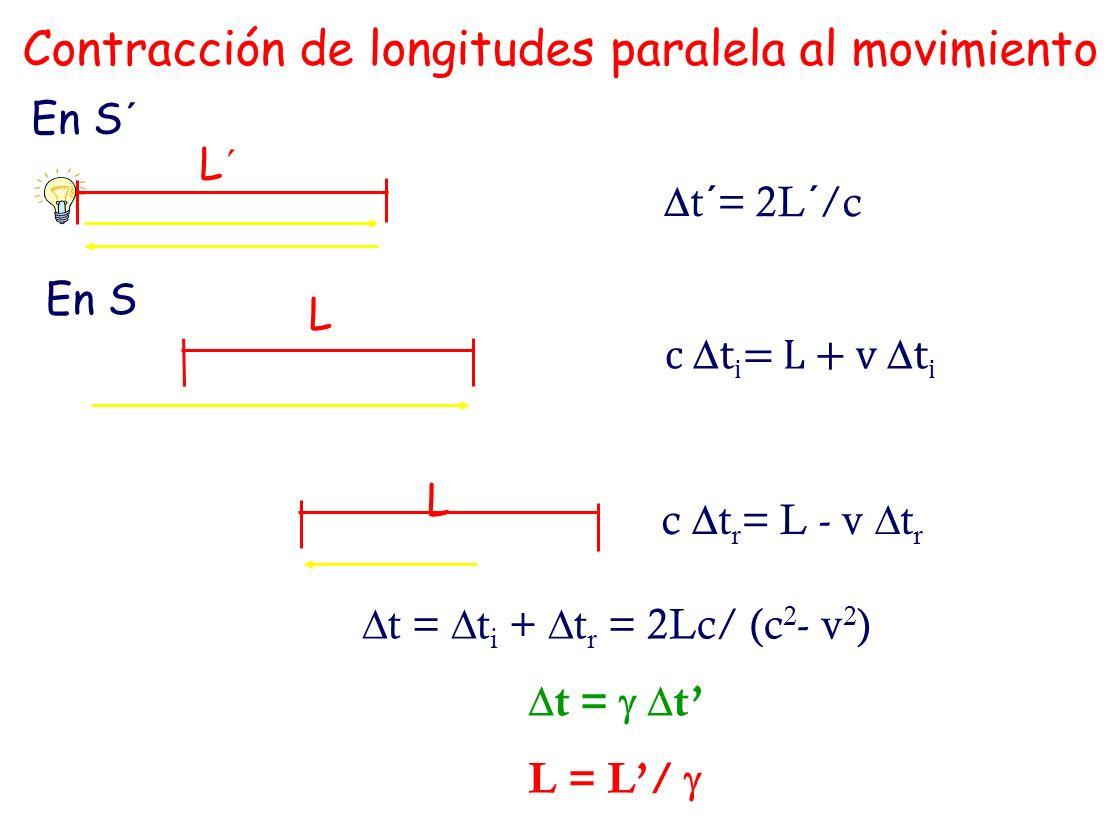 Contracción de longitudes paralela al movimiento