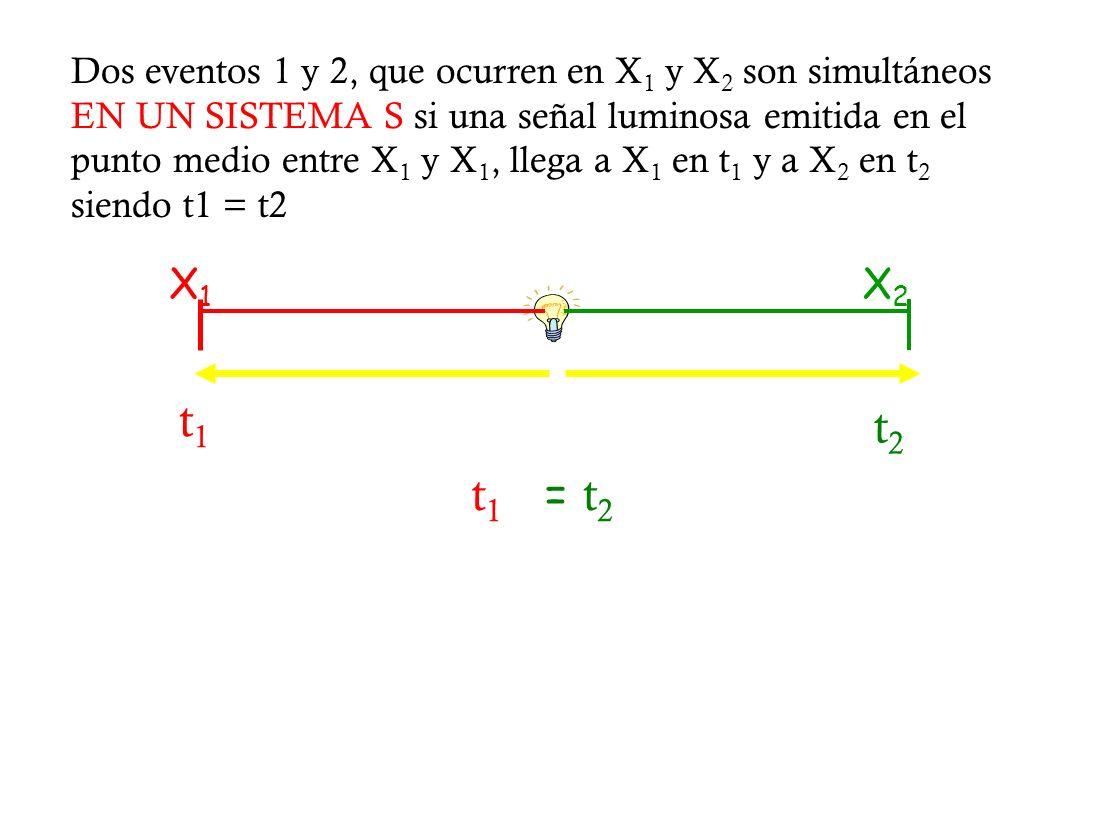 Dos eventos 1 y 2, que ocurren en X1 y X2 son simultáneos EN UN SISTEMA S si una señal luminosa emitida en el punto medio entre X1 y X1, llega a X1 en t1 y a X2 en t2 siendo t1 = t2