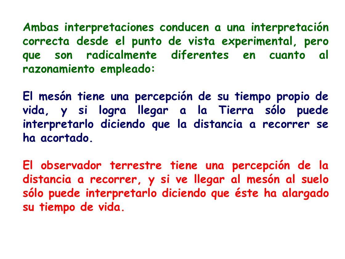 Ambas interpretaciones conducen a una interpretación correcta desde el punto de vista experimental, pero que son radicalmente diferentes en cuanto al razonamiento empleado: