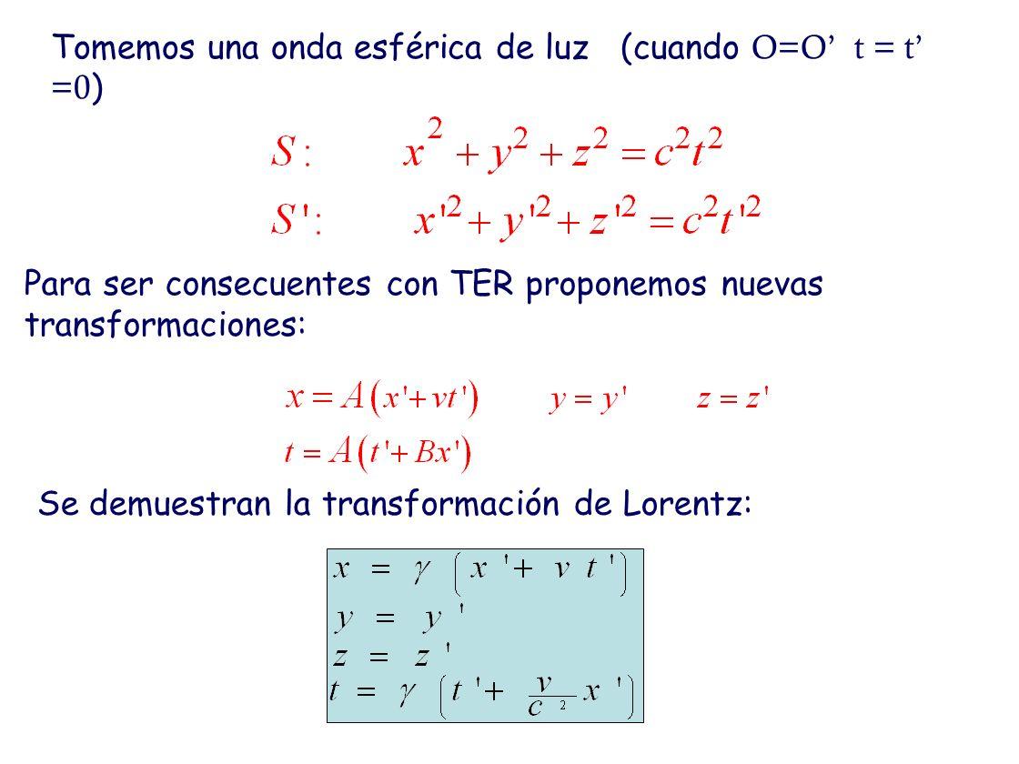 Tomemos una onda esférica de luz (cuando O=O' t = t' =0)