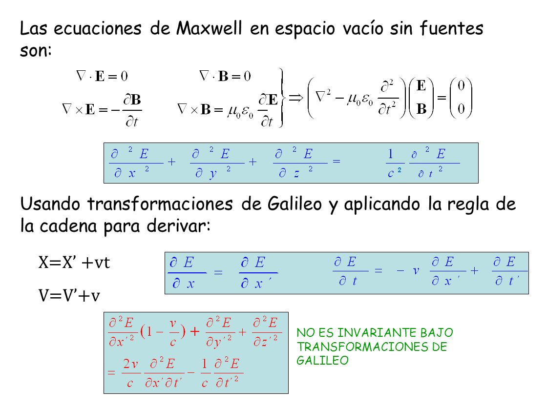Las ecuaciones de Maxwell en espacio vacío sin fuentes son: