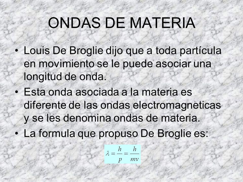 ONDAS DE MATERIA Louis De Broglie dijo que a toda partícula en movimiento se le puede asociar una longitud de onda.