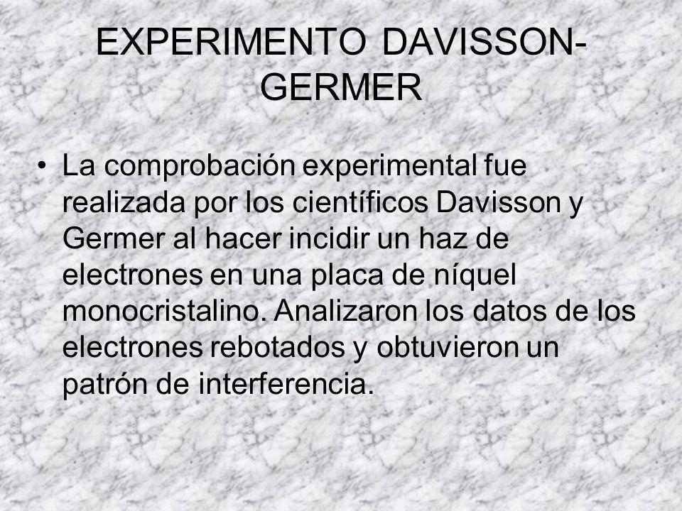 EXPERIMENTO DAVISSON-GERMER