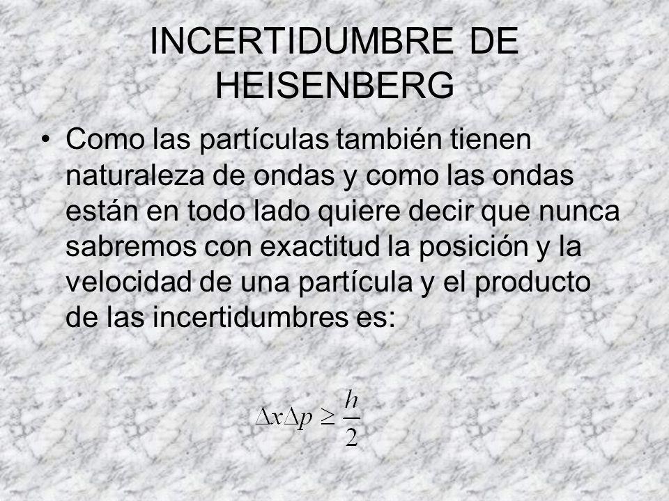 INCERTIDUMBRE DE HEISENBERG
